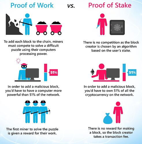 proofofworkvsproofofstake-1~2
