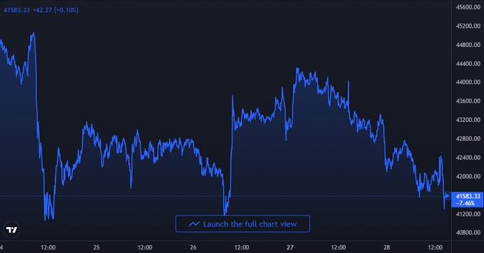 chart-33-750x393