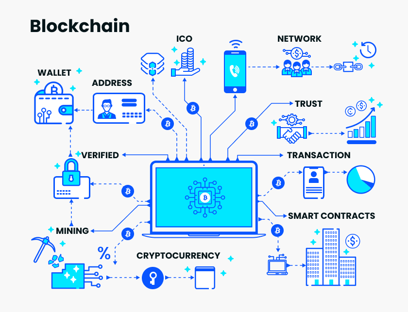 blockchain-use-cases